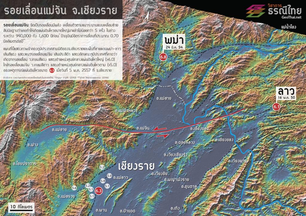 แบบจำลองภูมิประเทศจ.เชียงรายและพื้นที่ชายแดนพม่า-ลาว แสดงตำแหน่งรอยเลื่อนแม่จัน และศูนย์กลางแผ่นดินไหวขนาดใหญ่ (>6.0) ในบริเวณใกล้เคียง