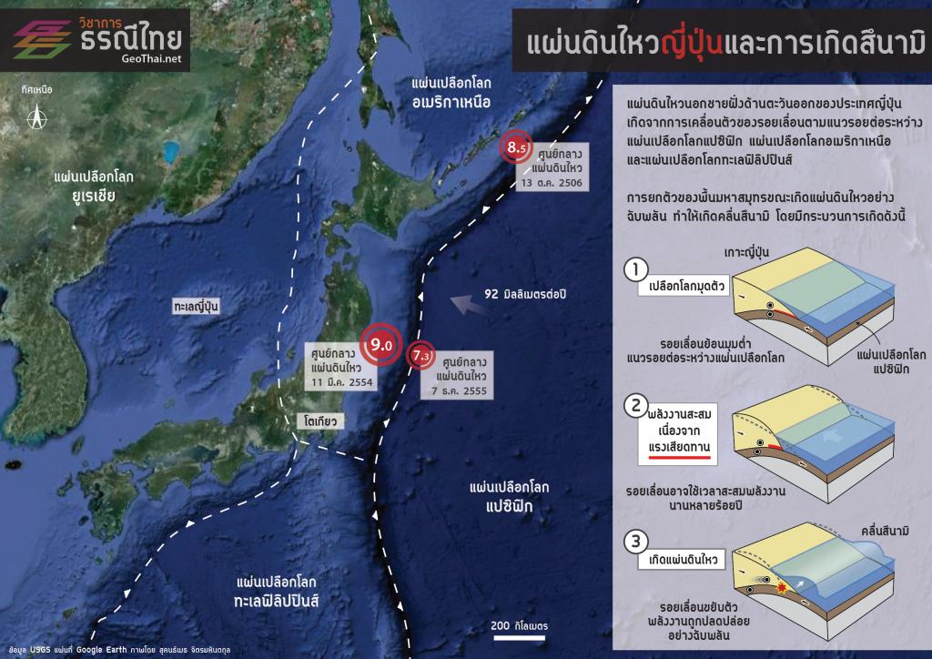 แผ่นดินไหวญี่ปุ่นและการเกิดสึนามิ (เครดิต GeoThai.net)