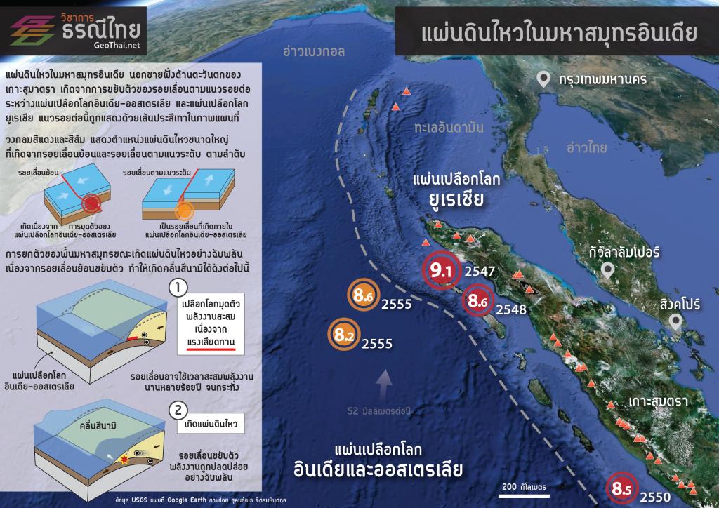 ตำแหน่งแผ่นดินไหวและสึนามิในมหาสมุทรอินเดีย ใกล้หมู่เกาะสุมาตรา ประเทศอินโดนีเซีย  - GeoThai.net