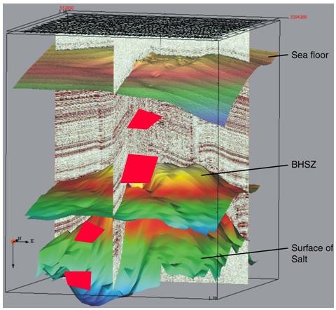 ภาพโครงสร้างชั้นหินใต้ดิน และตำแหน่งเป้า (สีแดง) ที่เป็นเป้าหมายของการขุดเจาะ