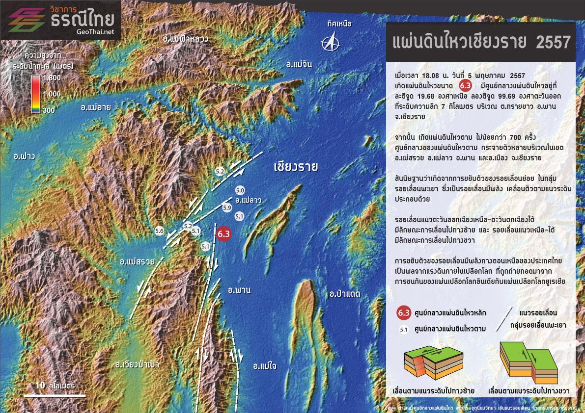 แผนที่แสดงตำแหน่งศูนย์กลางแผ่นดินไหวและแนวรอยเลื่อนย่อยในกลุ่มรอยเลื่อนพะเยา - GeoThai.net (คลิกที่ภาพเพื่อขยาย)